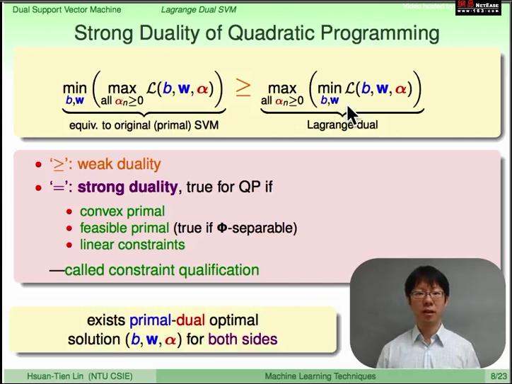 【学界】非凸转成凸、约束转无约-运筹学和支持向量机中的拉格朗日松弛法