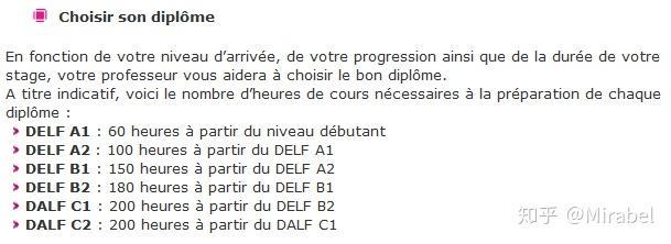 b2知乎_非法语专业想考delf的b2需要多久? - 知乎