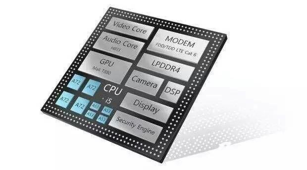 手机cpu架构_手机芯片基础知识 - 知乎