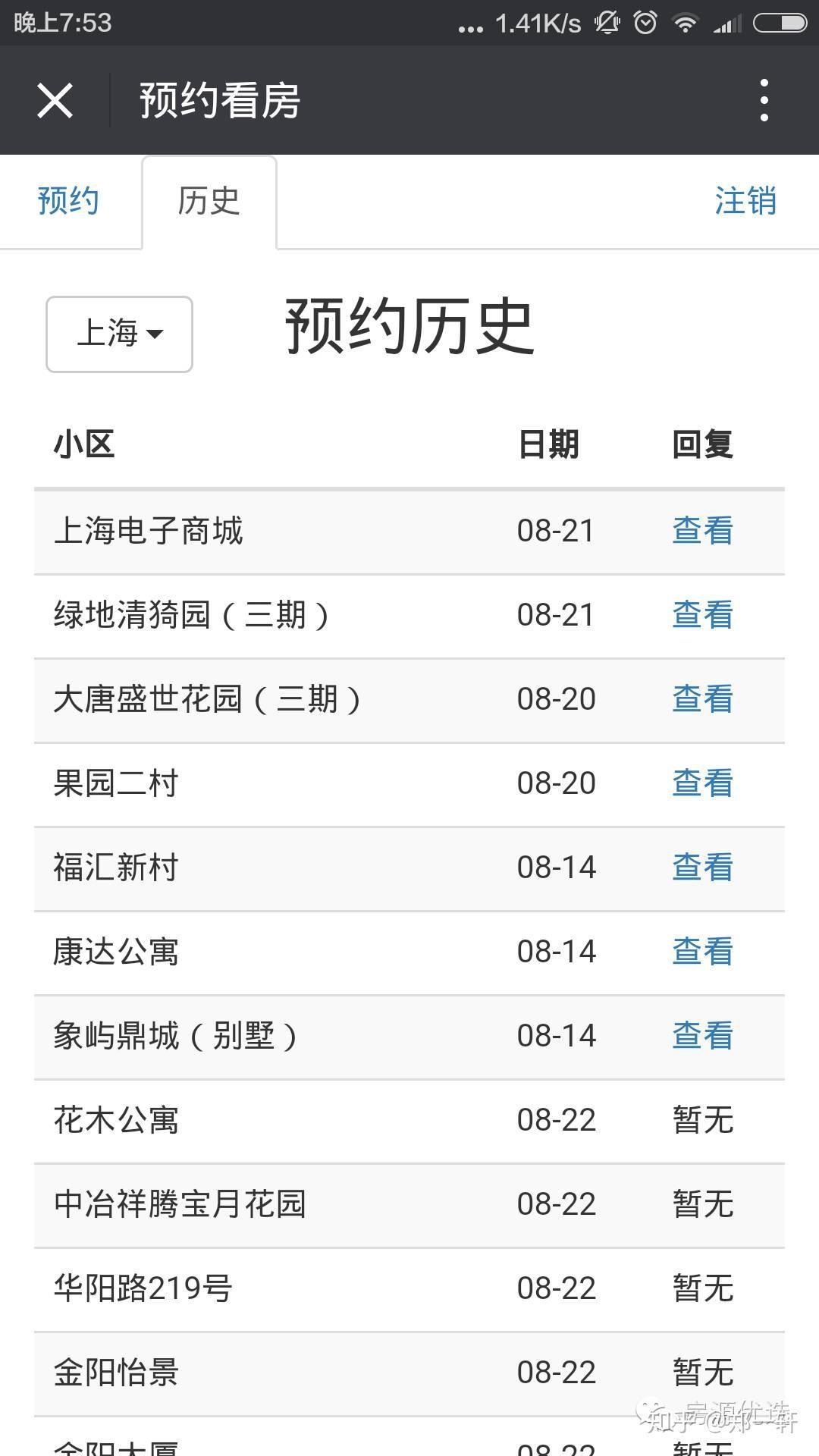哪个网站房源多_上海买房,哪个平台房源比较靠谱,求推荐? - 知乎