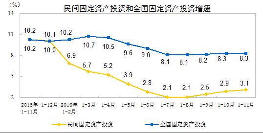 宏观经济总量指标的衡量方法_宏观经济