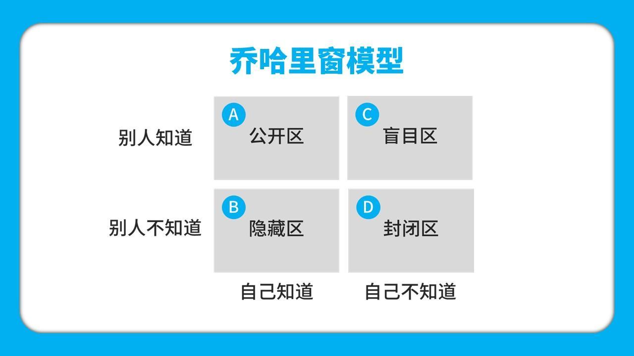职业目标规划_第一次暑期实习应该注意学习什么? - 知乎