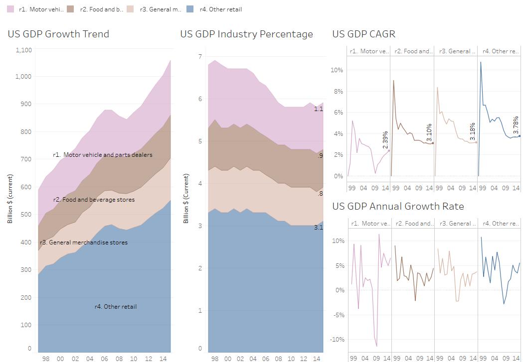 1997 gdp_二季度gdp数据大幅下滑