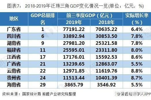 浙江2019全年gdp是多少_山东青岛与浙江杭州的2019年GDP出炉,两大城市成绩如何