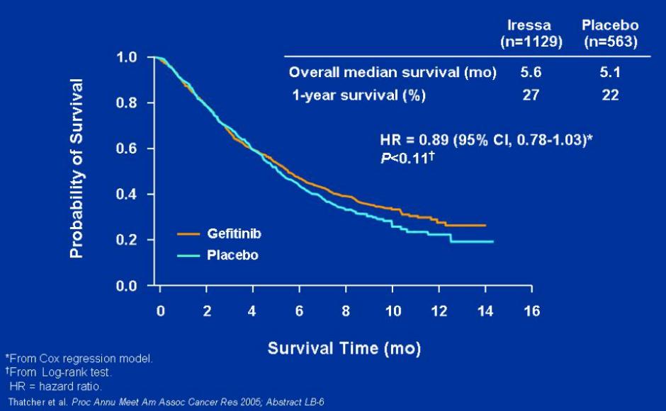 癌症患者的新希望——基因检测