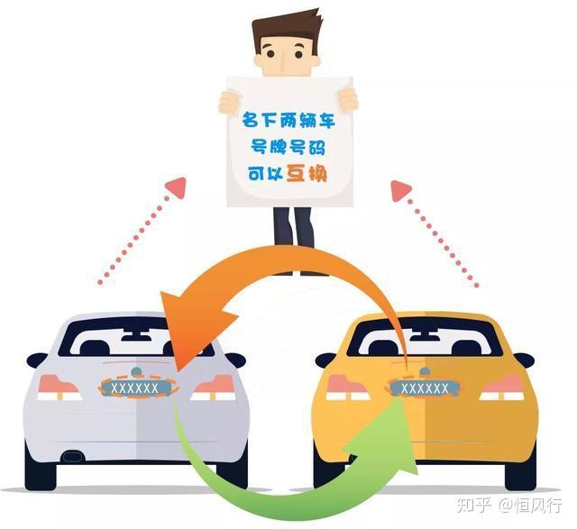 驾照科1_6月1日起实施!驾照异地考、名下车牌互换不是梦 - 知乎
