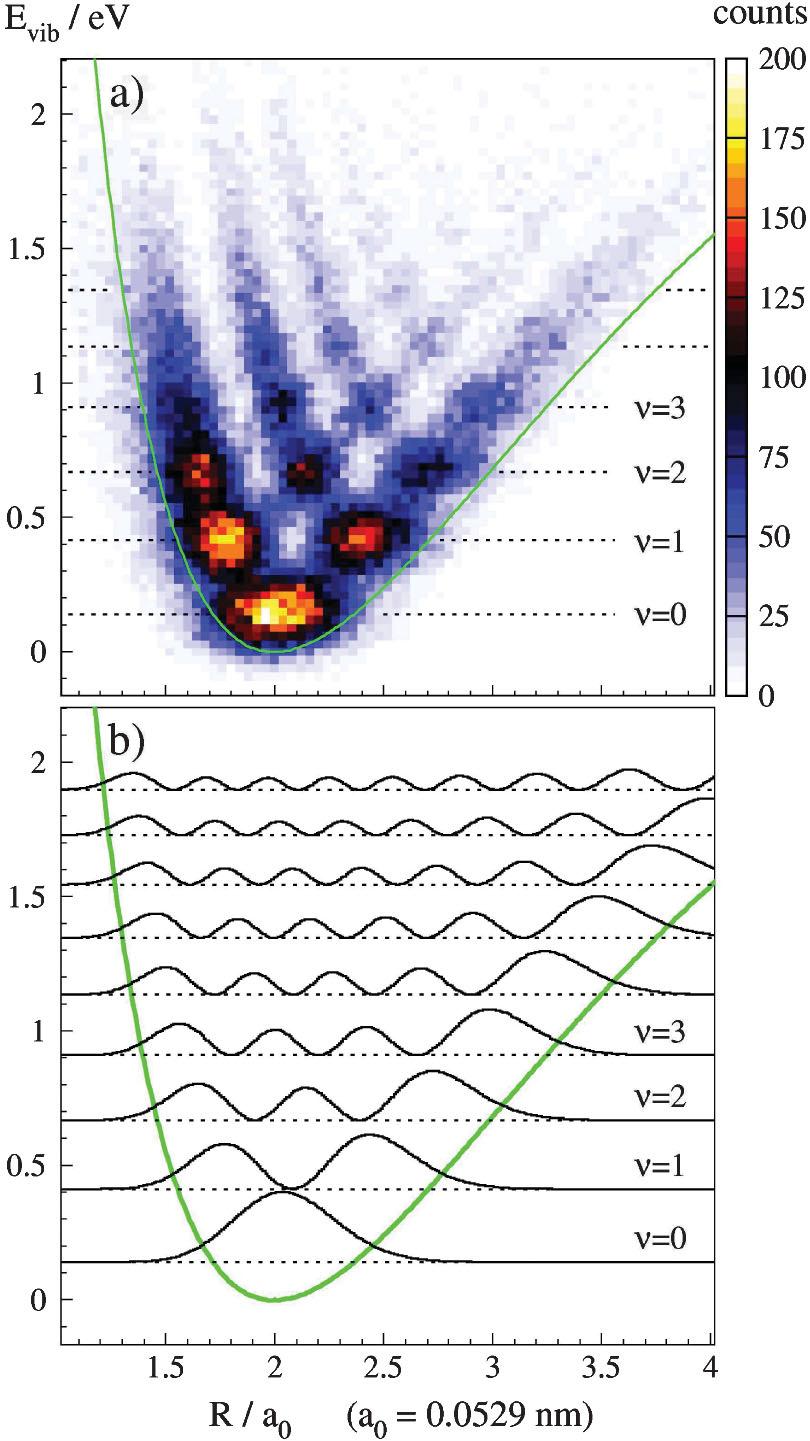 电子在原子中的分布(电子云)是如何被观测的?