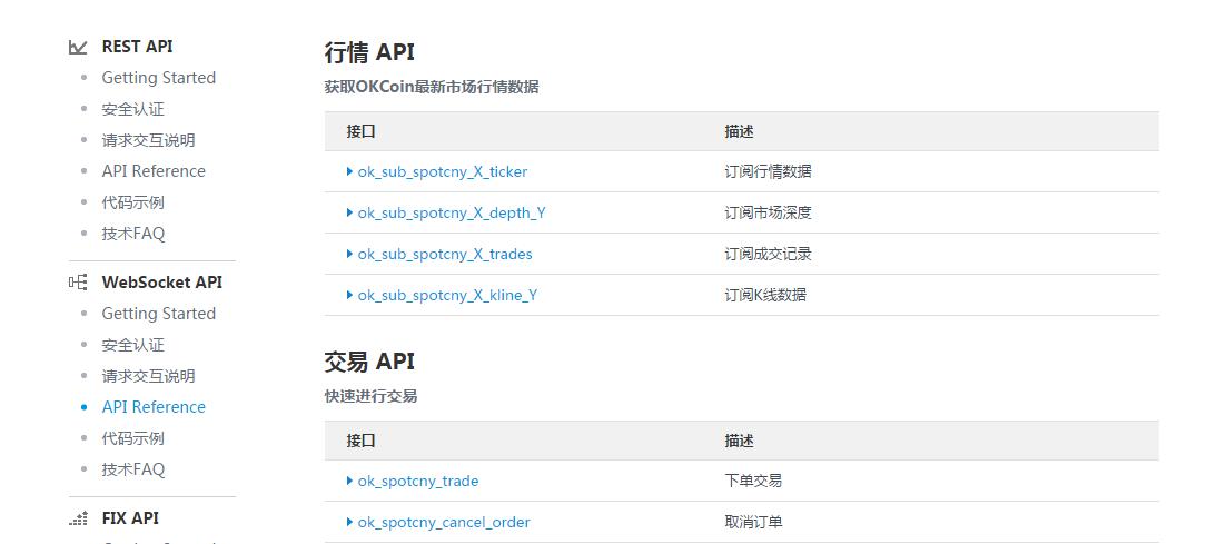 比特币程序化交易入门(5):WebSocket API