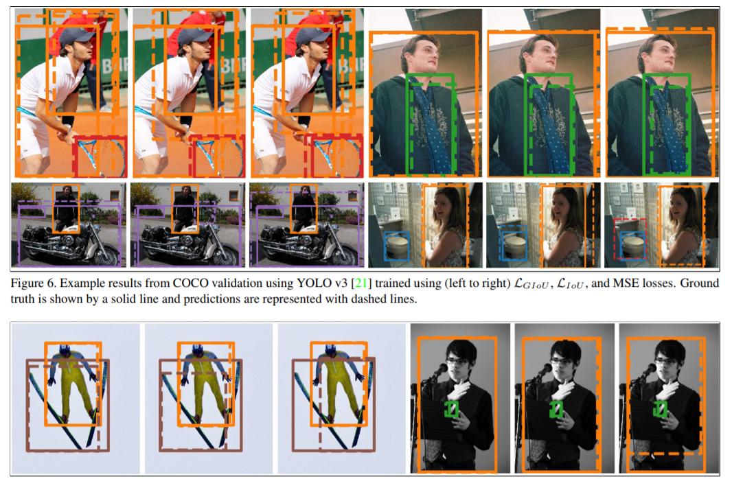 CVPR2019 | 15篇论文速递(涵盖目标检测、语义分割和姿态估计等方向) - 知乎