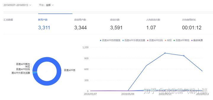 百度现在怎么做搜索seo优化?(图1)