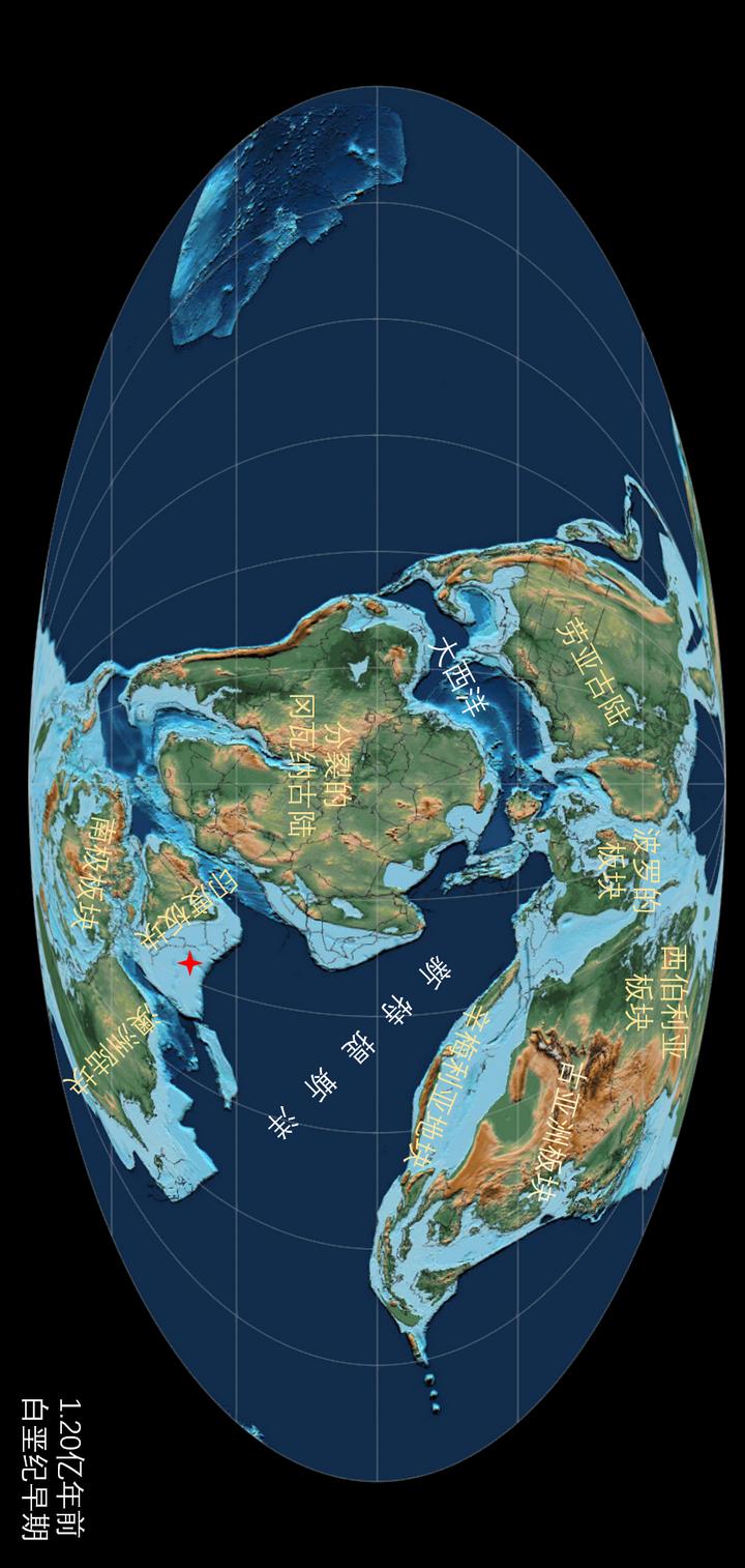 珠峰为什么每年都会以 4.2 厘米的速度向长春移动?