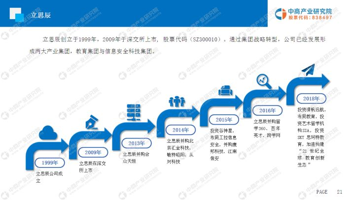 外語就業前景_會計就業方向及前景_通信工程就業方向及前景