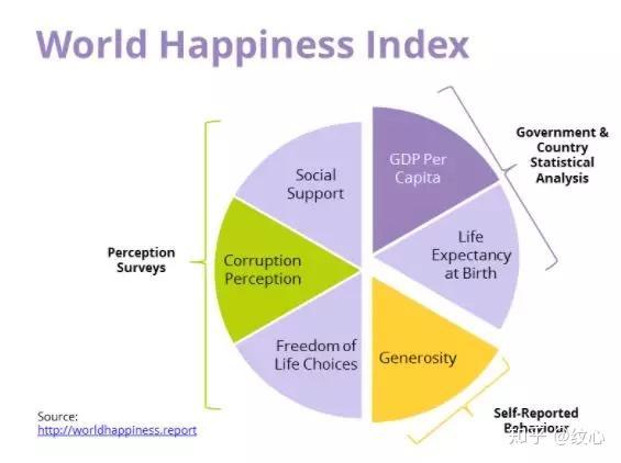 芬兰人均gdp_全世界哪里最容易赚钱 最适宜经商的国家和地区