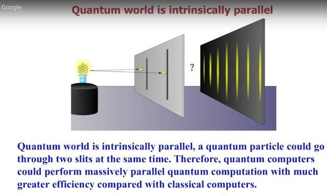 信息技术的未来之一:量子计算