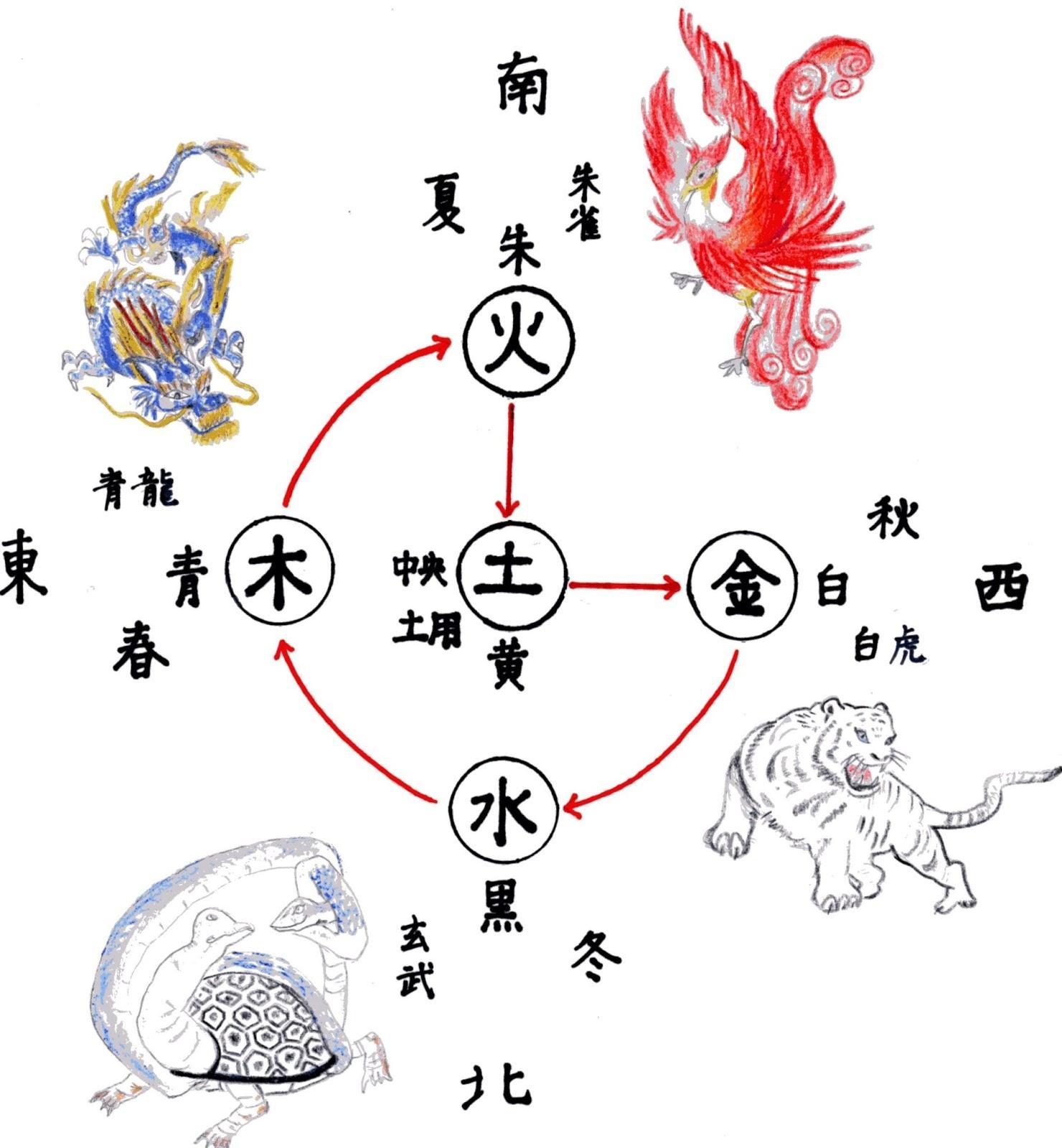 京都前世平安京 为封印怨灵·魑魅魍魉而建