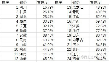山东省和四川省的gdp_四川省gdp增速
