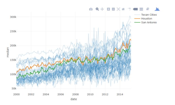 plotly for R (1) - 知乎