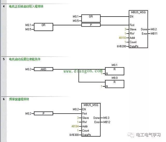 plc常用的几种编程语言