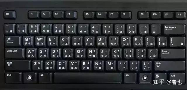 注音輸入法鍵盤表