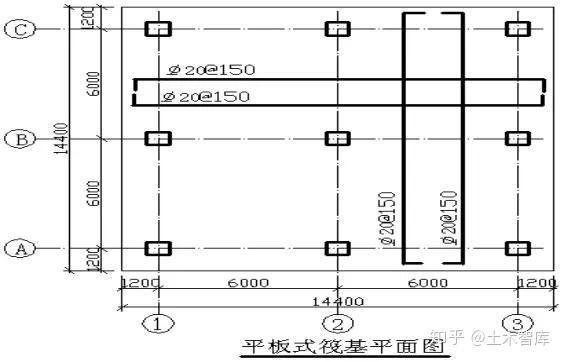 基础识图_超详细的筏板基础识图精髓!5分钟弄清平板式和梁板式筏板基础 ...