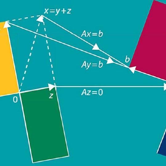 MIT线性代数-课程笔记