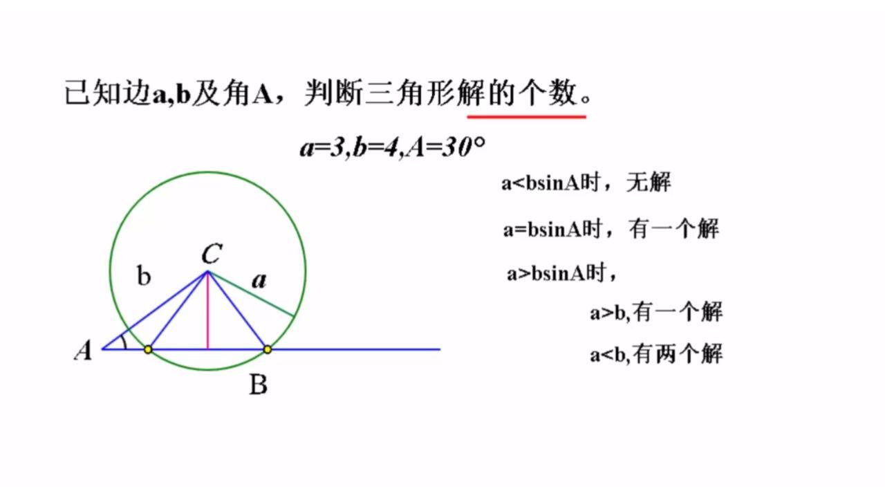 CourseMaker优秀微课展播:《正余弦定理的应用技巧》