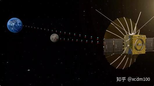 「嫦娥卫星 ufo」嫦娥二号拍到ufo,然而却被外星人警告.证据都找到了,真的是这样的吗