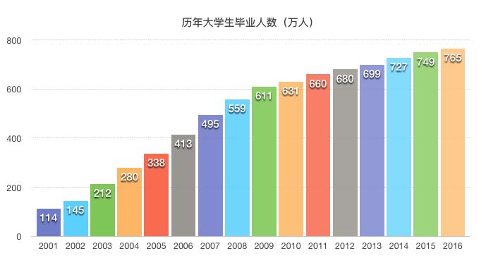 日本人口拐点_中国经济增速换挡