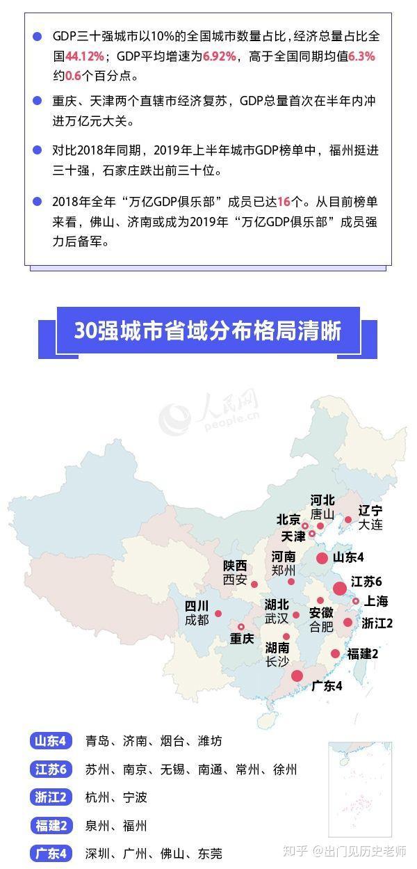 最新gdp前十_湖南为何一开年便如此拼(2)