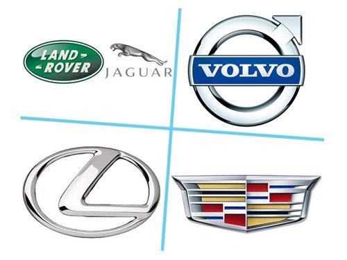 中国二线高级汽车品牌分析