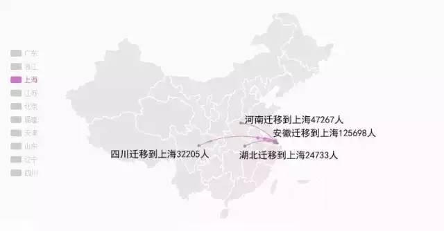 阜新每年流失人口大吗_辽宁阜新大板乡