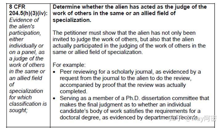 美国杰出人才移民EB1A】申请条件解析——担任评审- 知乎