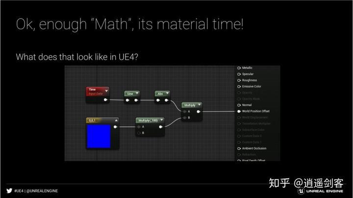 GDC2019: UE4中的距离场和仿真技巧(一) - 知乎