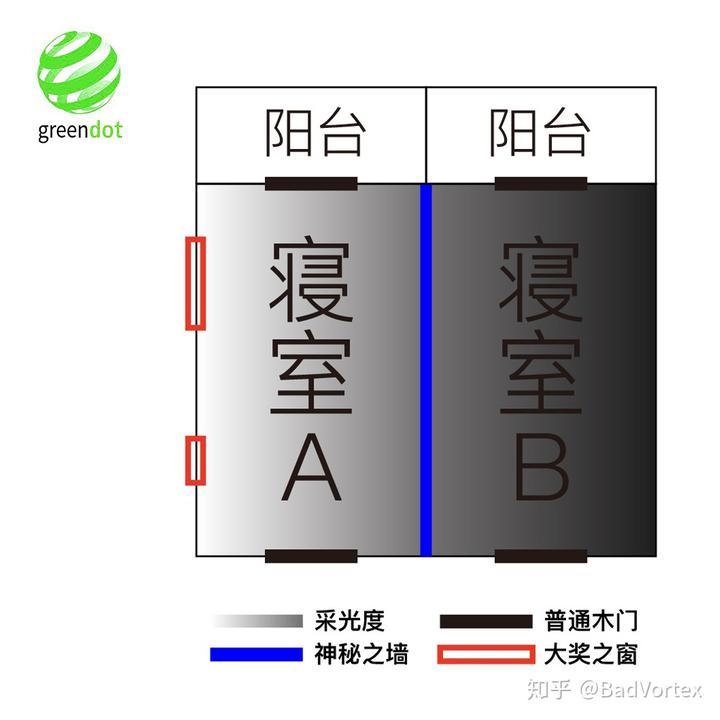 星级寝室图标_中国美术学院的视觉传达设计专业怎么样?师资力量如何? - 知乎