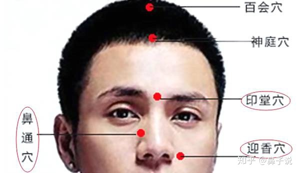 印堂上面是什么穴位_鼻炎穴位自我按摩的手法及注意事项 - 知乎