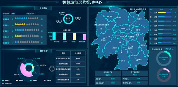 6人办公室_数据可视化,大屏展示,哪家公司做的不错? - 知乎