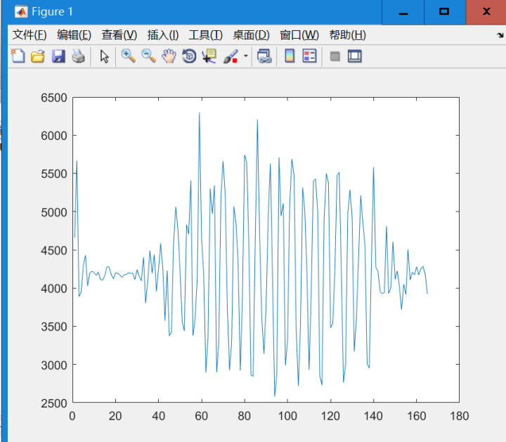 matlab如何导入表格数据画图并用smooth函数滤波? - 知乎