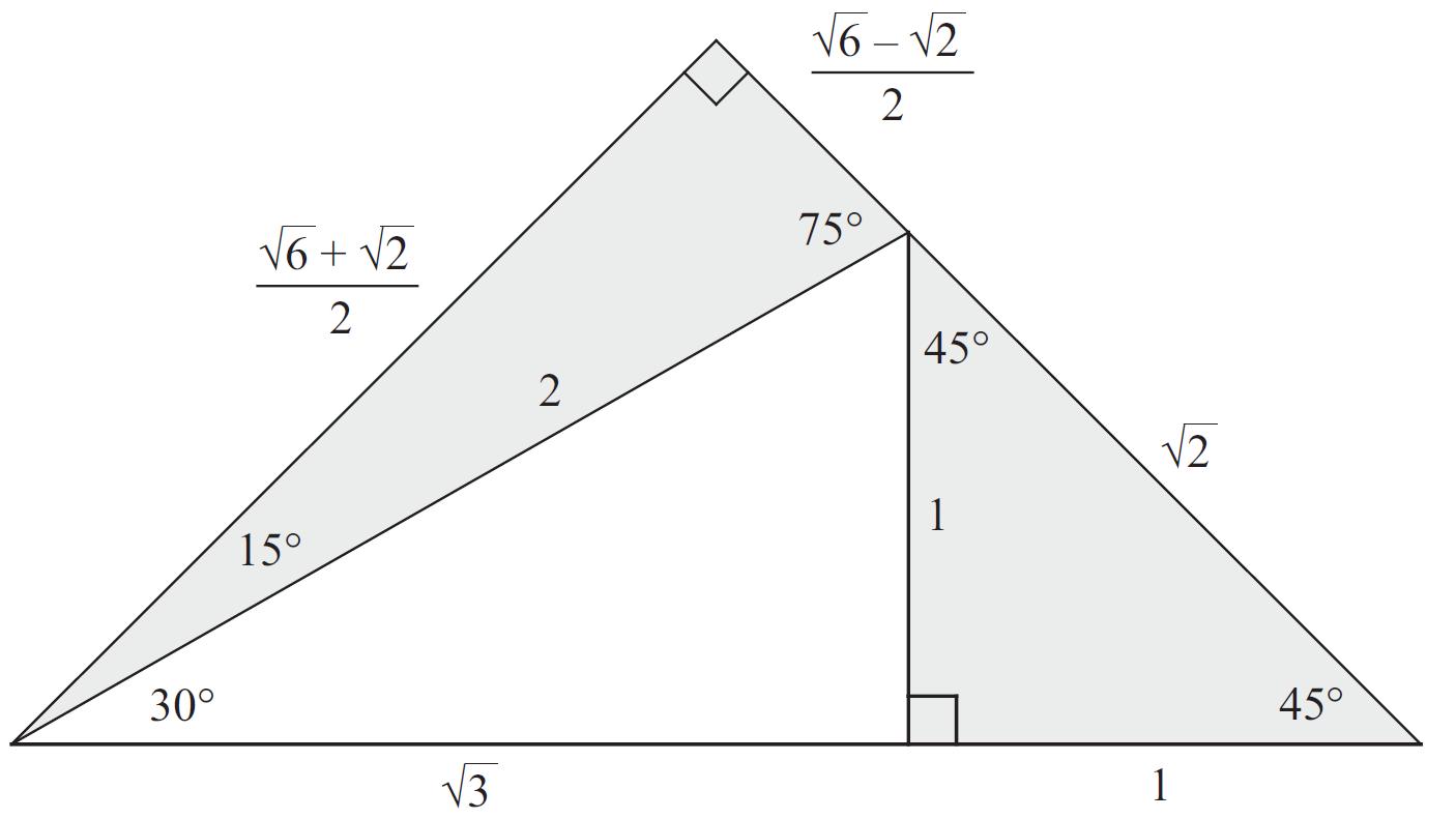 数学无字证明——三角函数