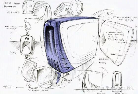 包装工程就业方向_工业设计专业的就业前景如何? - 知乎