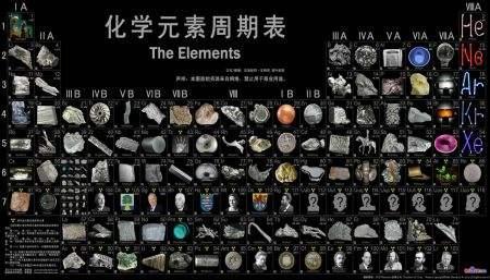 元素 周期 表