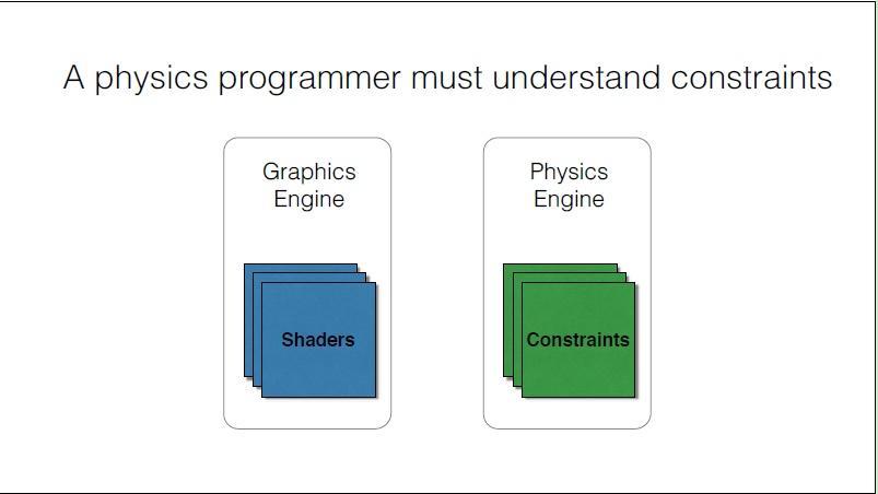 【深入浅出 Nvidia FleX】(1) Position Based Dynamics