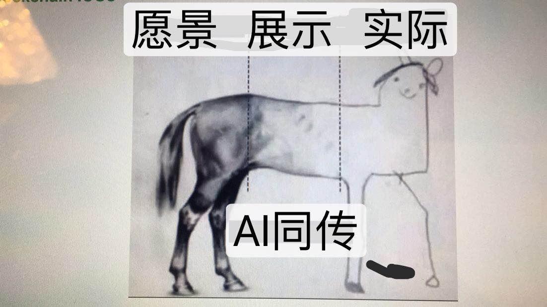 科大讯飞,你的AI同传操(qi)作(zha)能更风骚一点吗