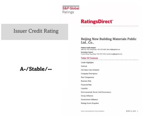 双A评级|北新建材何以获得穆迪、标普两大权威评级机构全球建材行业最高评级?