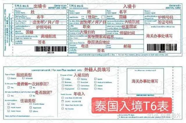 赢海外集团 泰国落地签取消 入境还要提供健康证明 泰国还能去吗 知乎