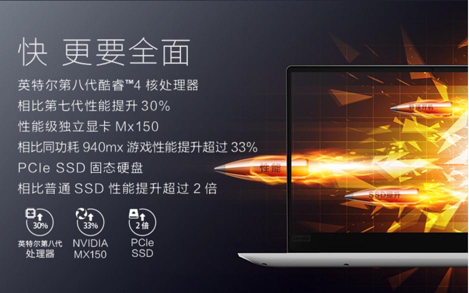 2018年初轻薄笔记本选购指南(配置及需求分析五:屏幕)